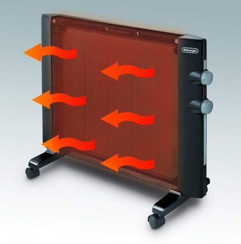 delonghi-hmp1500-mica-panel-heater-heating-493x500-6413258